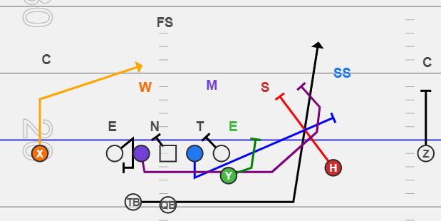 Playbook wing pdf offense t Wing T